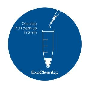 ExoCleanUp FAST figure